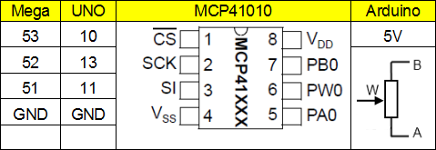 MCP41xxx_connections