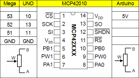 MCP42xxx_connections